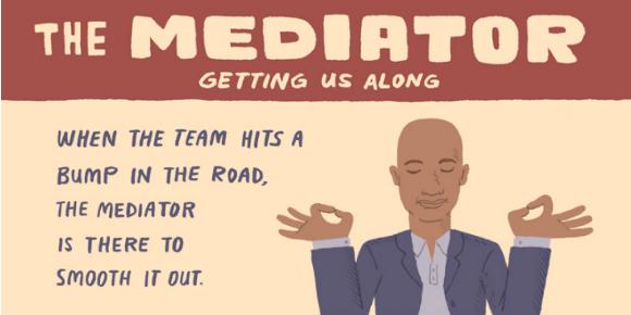 Marketing voor mediators